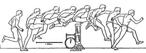 Technique de la course de haies